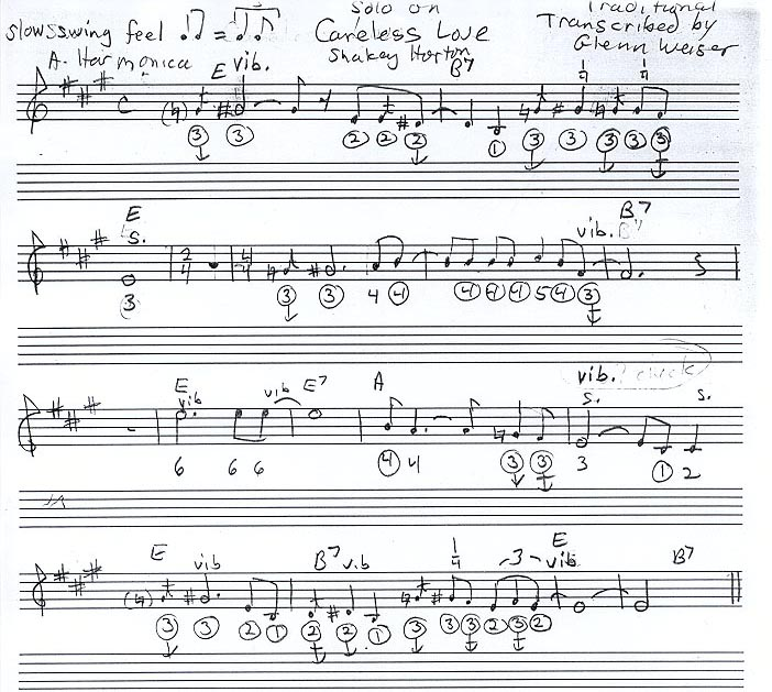 Careless Love By Big Walter Horton Transcribed by Glenn Weiser
